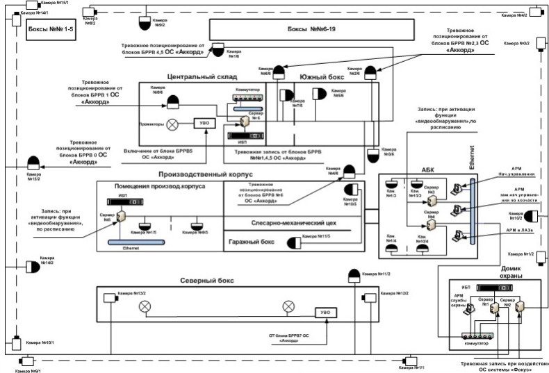 структурная схема системы
